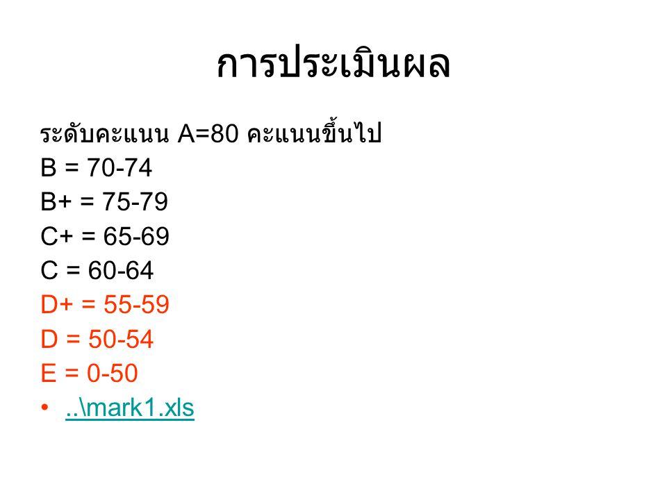 การประเมินผล ระดับคะแนน A=80 คะแนนขึ้นไป B = 70-74 B+ = 75-79 C+ = 65-69 C = 60-64 D+ = 55-59 D = 50-54 E = 0-50..\mark1.xls