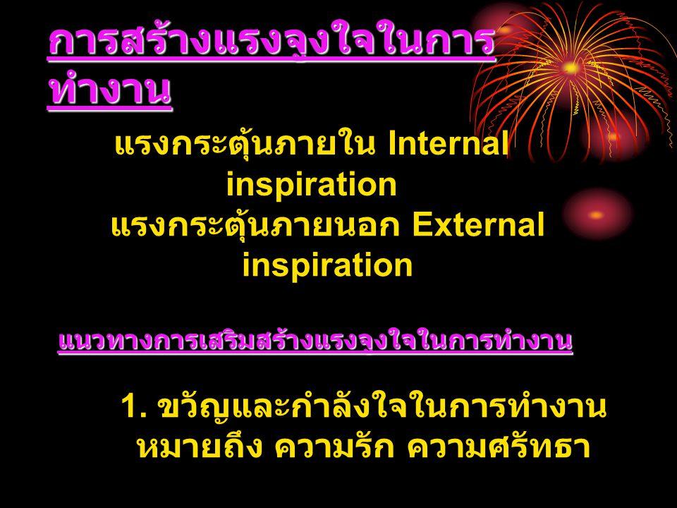 การสร้างแรงจูงใจในการ ทำงาน แรงกระตุ้นภายใน Internal inspiration แรงกระตุ้นภายนอก External inspiration แนวทางการเสริมสร้างแรงจูงใจในการทำงาน 1.
