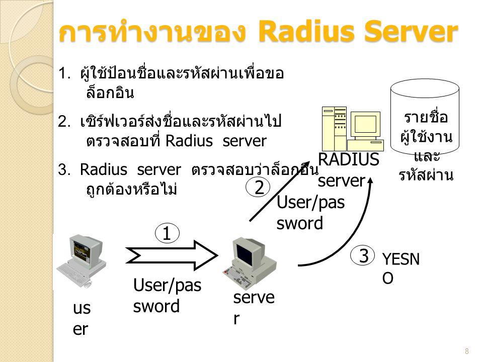 8 การทำงานของ Radius Server รายชื่อ ผู้ใช้งาน และ รหัสผ่าน RADIUS server 1 2 3 YESN O User/pas sword us er serve r 1. ผู้ใช้ป้อนชื่อและรหัสผ่านเพื่อขอ