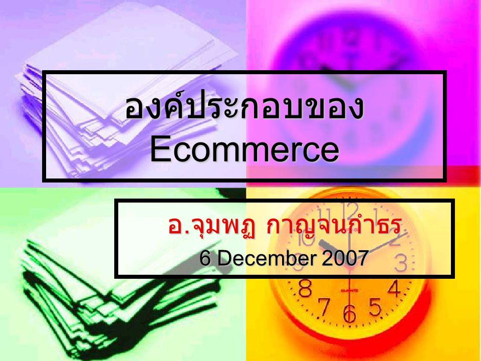 องค์ประกอบของ E Commerce เว็บไซต์ เว็บไซต์ สินค้า สินค้า การชำระเงิน การชำระเงิน คนดูแล คนดูแล การประชาสัมพันธ์ การประชาสัมพันธ์ การขนส่ง การขนส่ง ลูกค้า ลูกค้า