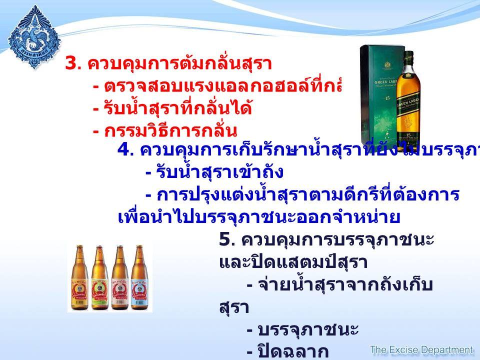 3. ควบคุมการต้มกลั่นสุรา - ตรวจสอบแรงแอลกอฮอล์ที่กลั่นได้ - รับน้ำสุราที่กลั่นได้ - กรรมวิธีการกลั่น 5. ควบคุมการบรรจุภาชนะ และปิดแสตมป์สุรา - จ่ายน้ำ