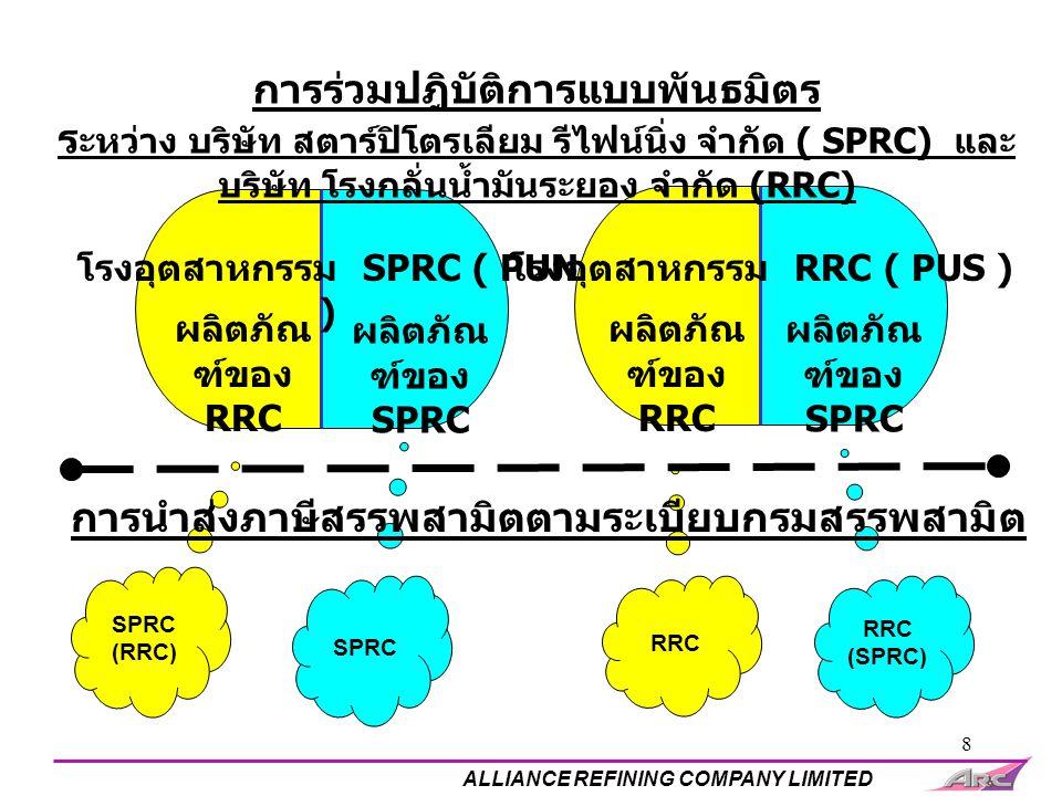 8 โรงอุตสาหกรรม SPRC ( PUN ) SPRC (RRC) SPRC RRC (SPRC) RRC การร่วมปฎิบัติการแบบพันธมิตร ร ะหว่าง บริษัท สตาร์ปิโตรเลียม รีไฟน์นิ่ง จำกัด ( SPRC) และ