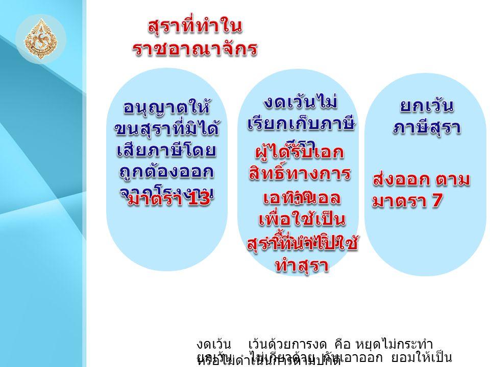 คำสั่งกรมสรรพสามิต ที่ 518/2550 ลงวันที่ 18 ตุลาคม 2550 อำนาจหน้าที่ของสำนักงาน สรรพสามิตพื้นที่ ตามพระราชบัญญัติสุรา พ.