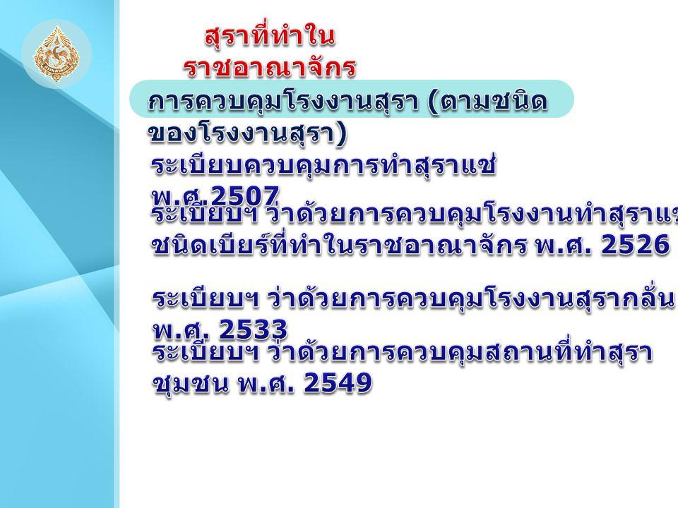 คำสั่งกรมสรรพสามิต ที่ 518/2550 ลงวันที่ 18 ตุลาคม 2550 อำนาจหน้าที่ของสำนักงาน สรรพสามิตพื้นที่ 1.