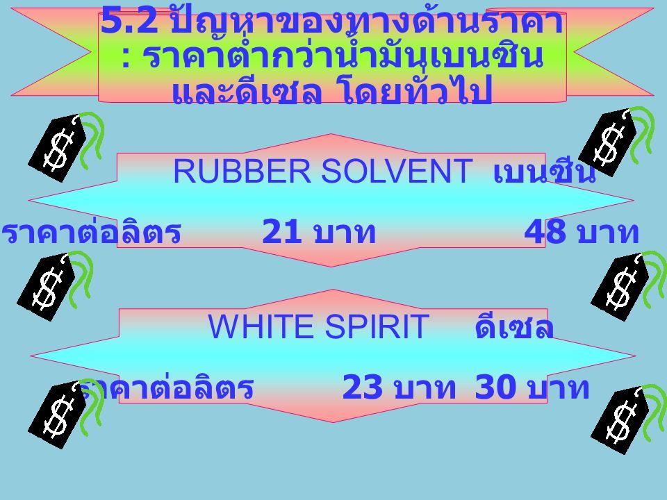 5.2 ปัญหาของทางด้านราคา : ราคาต่ำกว่าน้ำมันเบนซิน และดีเซล โดยทั่วไป RUBBER SOLVENT เบนซีน ราคาต่อลิตร 21 บาท 48 บาท WHITE SPIRIT ดีเซล ราคาต่อลิตร 23