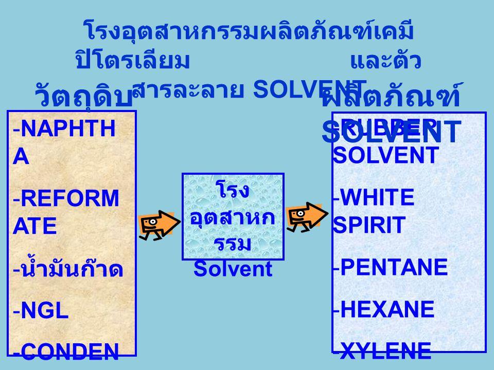 -NAPHTH A -REFORM ATE - น้ำมันก๊าด -NGL -CONDEN SATE - อื่น ๆ วัตถุดิบ โรงอุตสาหกรรมผลิตภัณฑ์เคมี ปิโตรเลียม และตัว สารละลาย SOLVENT โรง อุตสาหก รรม S