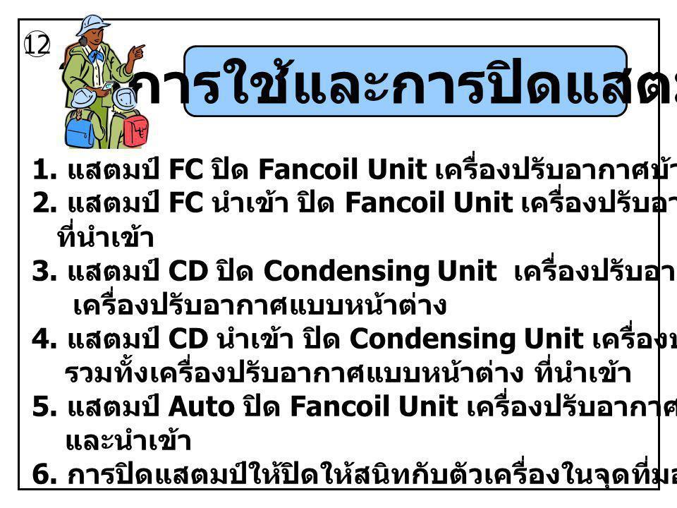 วิธีการใช้และการปิดแสตมป์ 12 1. แสตมป์ FC ปิด Fancoil Unit เครื่องปรับอากาศบ้านและสำนักงาน 2. แสตมป์ FC นำเข้า ปิด Fancoil Unit เครื่องปรับอากาศบ้านแล