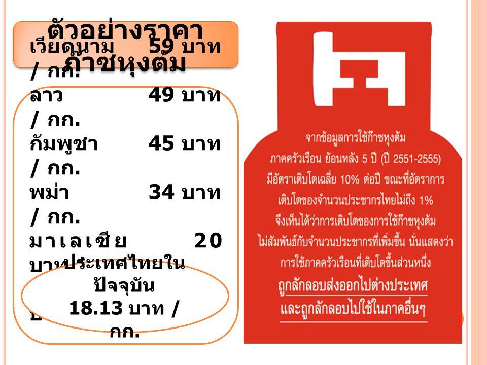ตัวอย่างราคา ก๊าซหุงต้ม เวียดนาม 59 บาท / กก. ลาว 49 บาท / กก. กัมพูชา 45 บาท / กก. พม่า 34 บาท / กก. มาเลเซีย 20 บาท / กก. อินโดนีเซีย 23 บาท / กก. ป