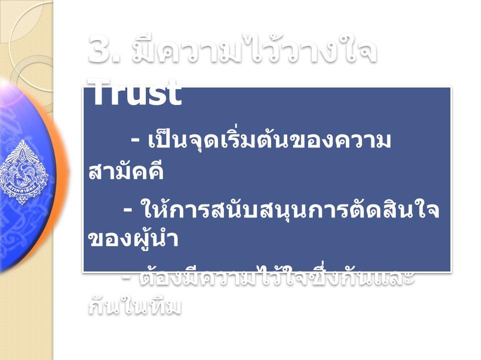 3. มีความไว้วางใจ Trust - เป็นจุดเริ่มต้นของความ สามัคคี - ให้การสนับสนุนการตัดสินใจ ของผู้นำ - ต้องมีความไว้ใจซึ่งกันและ กันในทีม 3. มีความไว้วางใจ T