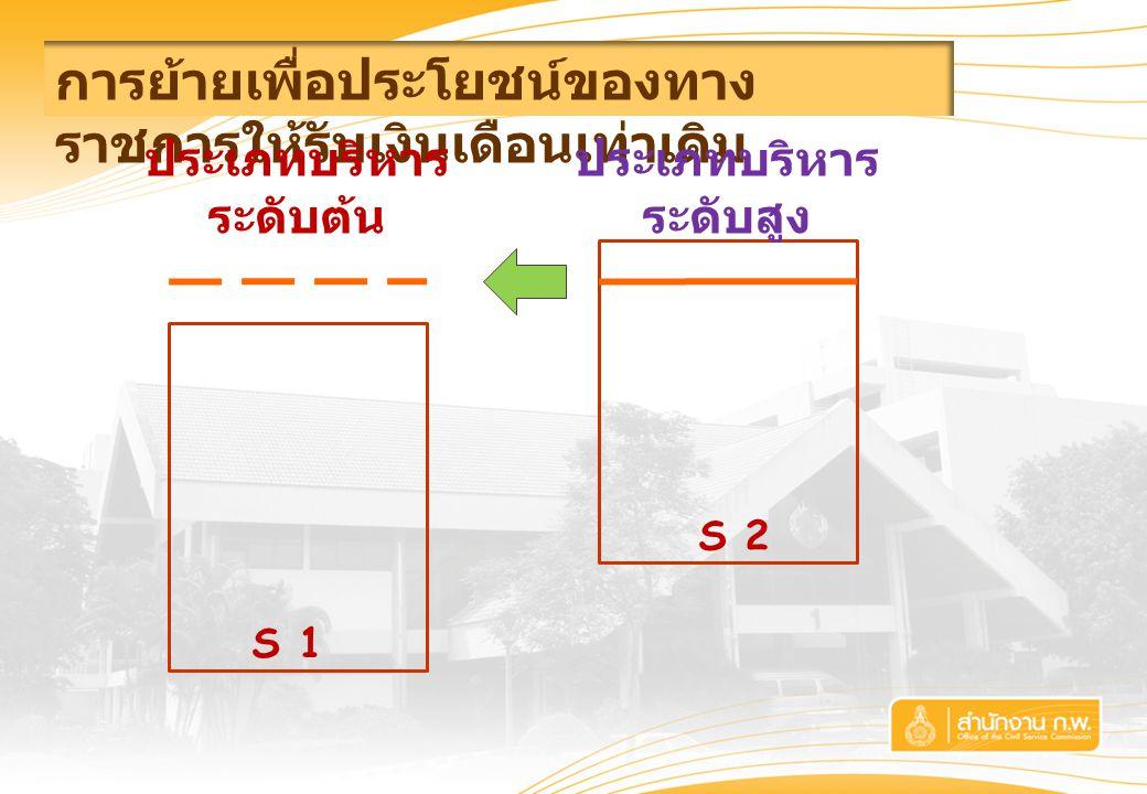 การย้ายเพื่อประโยชน์ของทาง ราชการให้รับเงินเดือนเท่าเดิม ประเภทบริหาร ระดับสูง ประเภทบริหาร ระดับต้น S 1 S 2