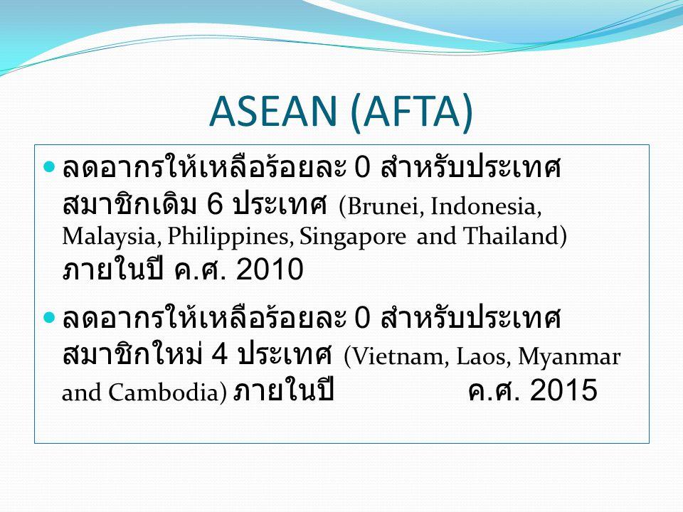 ASEAN (AFTA) ลดอากรให้เหลือร้อยละ 0 สำหรับประเทศ สมาชิกเดิม 6 ประเทศ (Brunei, Indonesia, Malaysia, Philippines, Singapore and Thailand) ภายในปี ค.