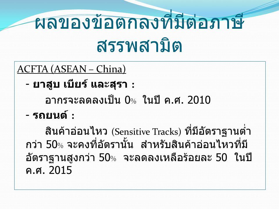 ACFTA (ASEAN – China) - ยาสูบ เบียร์ และสุรา : อากรจะลดลงเป็น 0 % ในปี ค.
