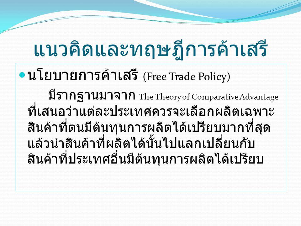 แนวคิดและทฤษฎีการค้าเสรี นโยบายการค้าเสรี (Free Trade Policy) มีรากฐานมาจาก The Theory of Comparative Advantage ที่เสนอว่าแต่ละประเทศควรจะเลือกผลิตเฉพาะ สินค้าที่ตนมีต้นทุนการผลิตได้เปรียบมากที่สุด แล้วนำสินค้าที่ผลิตได้นั้นไปแลกเปลี่ยนกับ สินค้าที่ประเทศอื่นมีต้นทุนการผลิตได้เปรียบ
