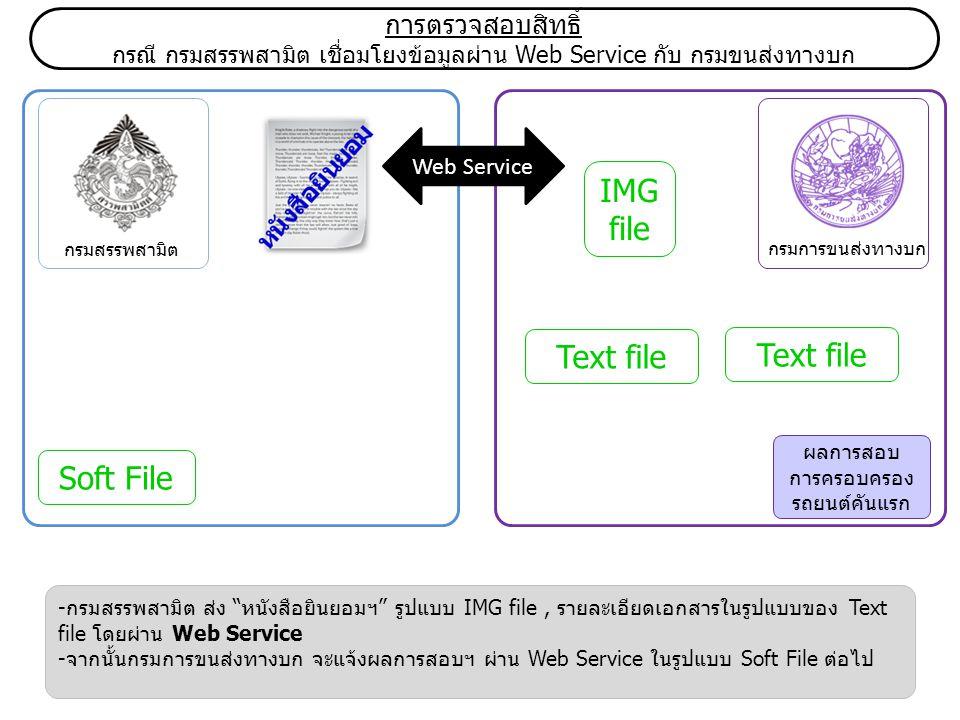 ผลการสอบ การครอบครอง รถยนต์คันแรก กรมสรรพสามิต กรมการขนส่งทางบก Web Service การตรวจสอบสิทธิ์ กรณี กรมสรรพสามิต เชื่อมโยงข้อมูลผ่าน Web Service กับ กรมขนส่งทางบก -กรมสรรพสามิต ส่ง หนังสือยินยอมฯ รูปแบบ IMG file, รายละเอียดเอกสารในรูปแบบของ Text file โดยผ่าน Web Service -จากนั้นกรมการขนส่งทางบก จะแจ้งผลการสอบฯ ผ่าน Web Service ในรูปแบบ Soft File ต่อไป Text file IMG file Soft File