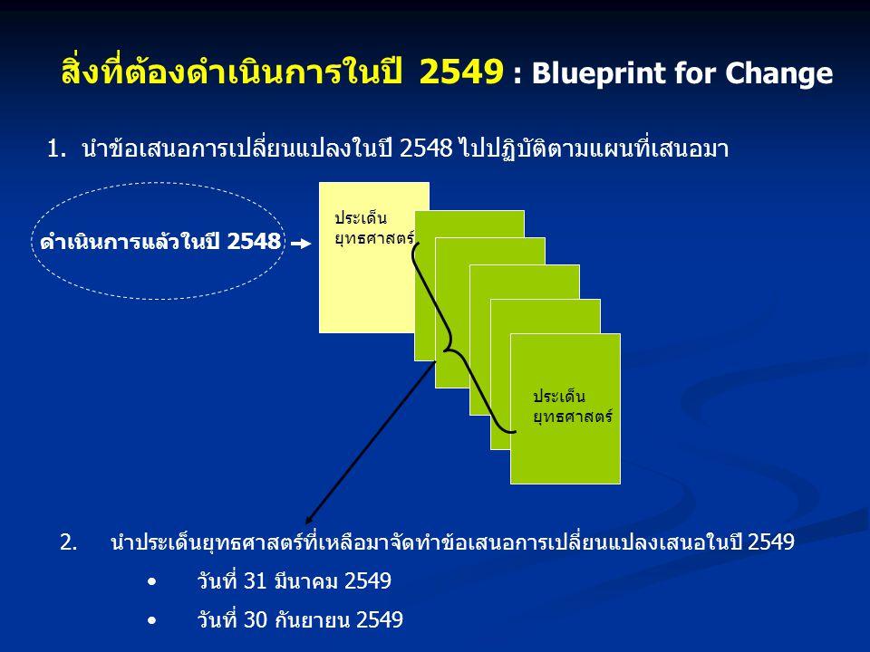 สิ่งที่ต้องดำเนินการในปี 2549 : Blueprint for Change ดำเนินการแล้วในปี 2548 ประเด็น ยุทธศาสตร์ 1. นำข้อเสนอการเปลี่ยนแปลงในปี 2548 ไปปฏิบัติตามแผนที่เ