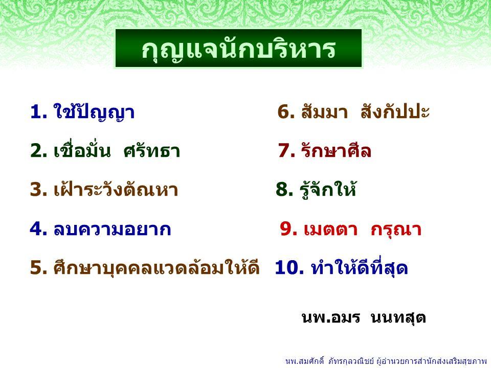 1. ใช้ปัญญา 6. สัมมา สังกัปปะ 2. เชื่อมั่น ศรัทธา 7. รักษาศีล 3. เฝ้าระวังตัณหา 8. รู้จักให้ 4. ลบความอยาก 9. เมตตา กรุณา 5. ศึกษาบุคคลแวดล้อมให้ดี 10