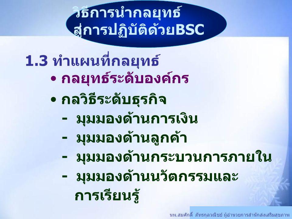 วิธีการนำกลยุทธ์ สู่การปฏิบัติด้วยBSC นพ.สมศักดิ์ ภัทรกุลวณิชย์ ผู้อำนวยการสำนักส่งเสริมสุขภาพ 1.3 ทำแผนที่กลยุทธ์ กลยุทธ์ระดับองค์กร กลวิธีระดับธุรกิ
