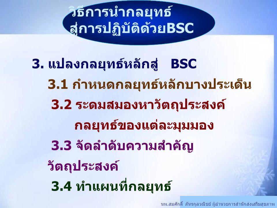 วิธีการนำกลยุทธ์ สู่การปฏิบัติด้วยBSC นพ.สมศักดิ์ ภัทรกุลวณิชย์ ผู้อำนวยการสำนักส่งเสริมสุขภาพ 3. แปลงกลยุทธ์หลักสู่ BSC 3.1 กำหนดกลยุทธ์หลักบางประเด็