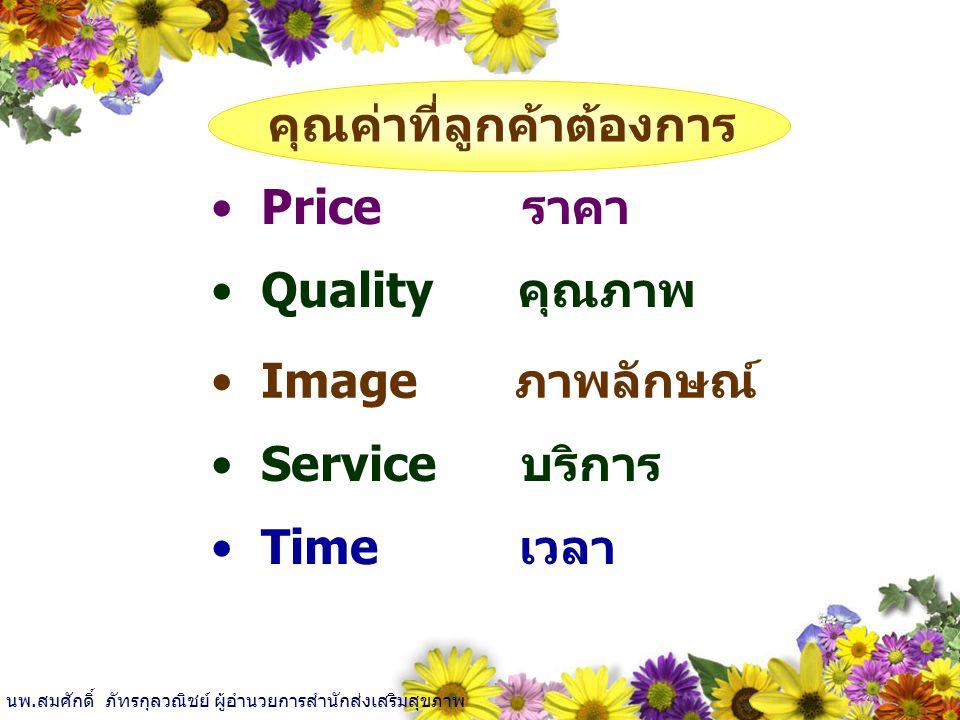 Price ราคา Quality คุณภาพ Image ภาพลักษณ์ Service บริการ Time เวลา นพ.สมศักดิ์ ภัทรกุลวณิชย์ ผู้อำนวยการสำนักส่งเสริมสุขภาพ คุณค่าที่ลูกค้าต้องการ