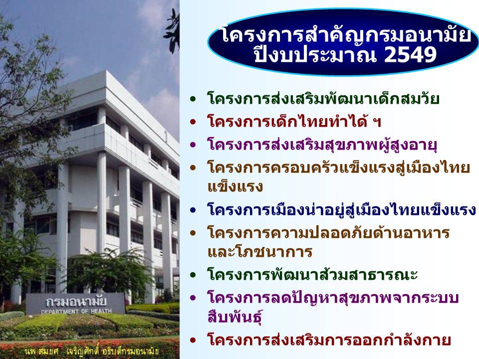 โครงการส่งเสริมพัฒนาเด็กสมวัย โครงการเด็กไทยทำได้ ฯ โครงการส่งเสริมสุขภาพผู้สูงอายุ โครงการครอบครัวแข็งแรงสู่เมืองไทย แข็งแรง โครงการเมืองน่าอยู่สู่เม