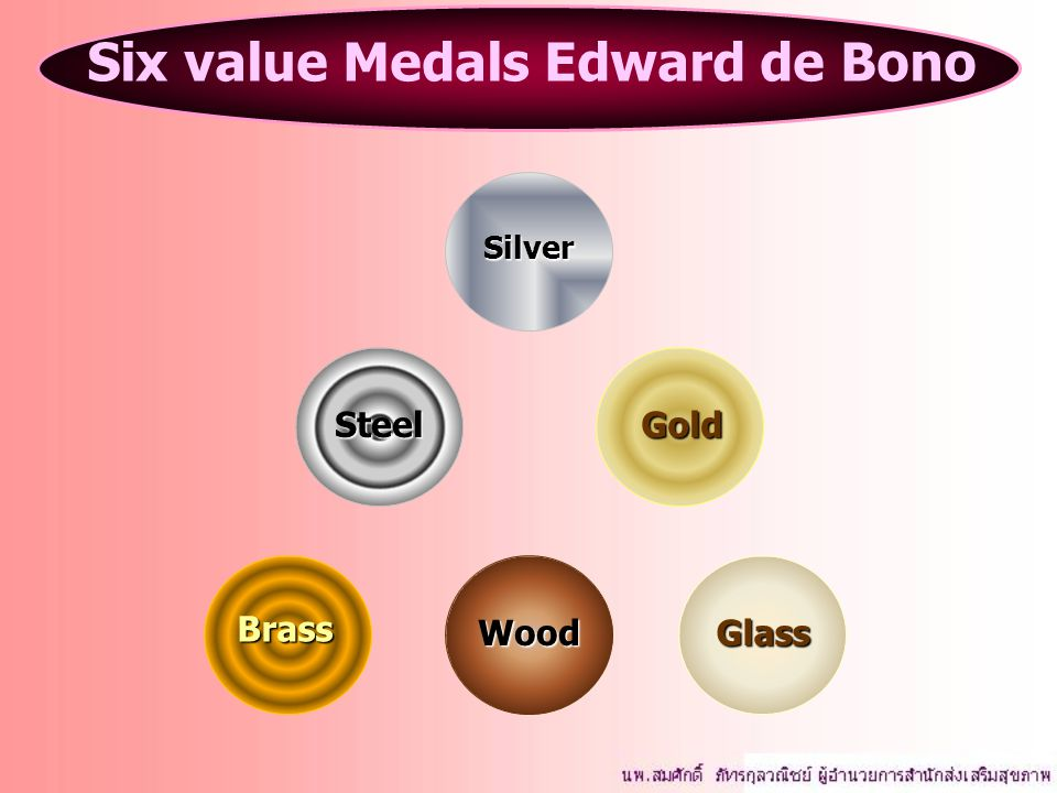 Steel WoodGlass Brass Silver Gold Six value Medals Edward de Bono