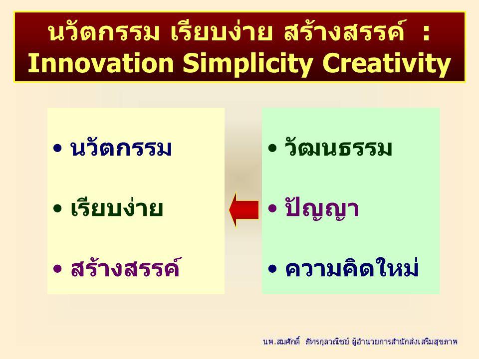 นวัตกรรม เรียบง่าย สร้างสรรค์ นวัตกรรม เรียบง่าย สร้างสรรค์ : Innovation Simplicity Creativity วัฒนธรรม ปัญญา ความคิดใหม่
