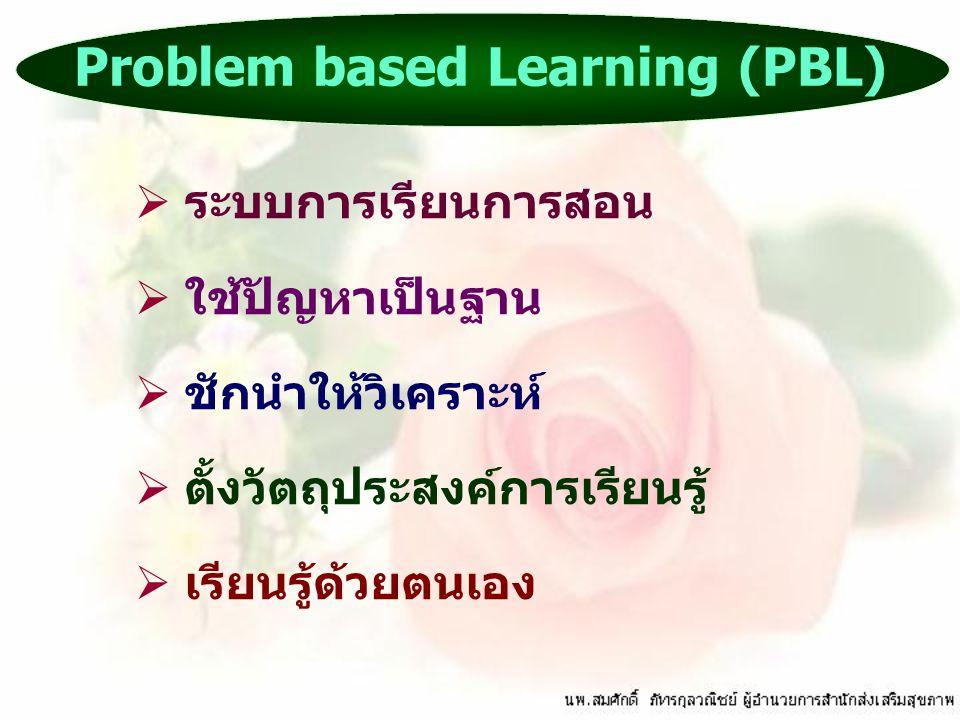  ระบบการเรียนการสอน  ใช้ปัญหาเป็นฐาน  ชักนำให้วิเคราะห์  ตั้งวัตถุประสงค์การเรียนรู้  เรียนรู้ด้วยตนเอง Problem based Learning (PBL)