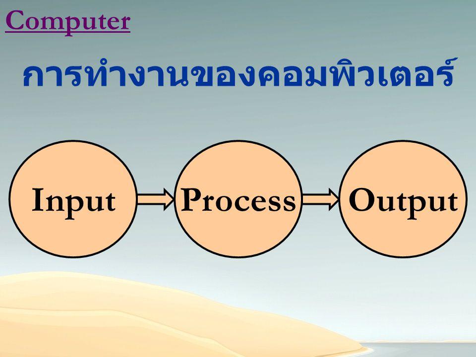 Computer การทำงานของคอมพิวเตอร์ Process Input Output