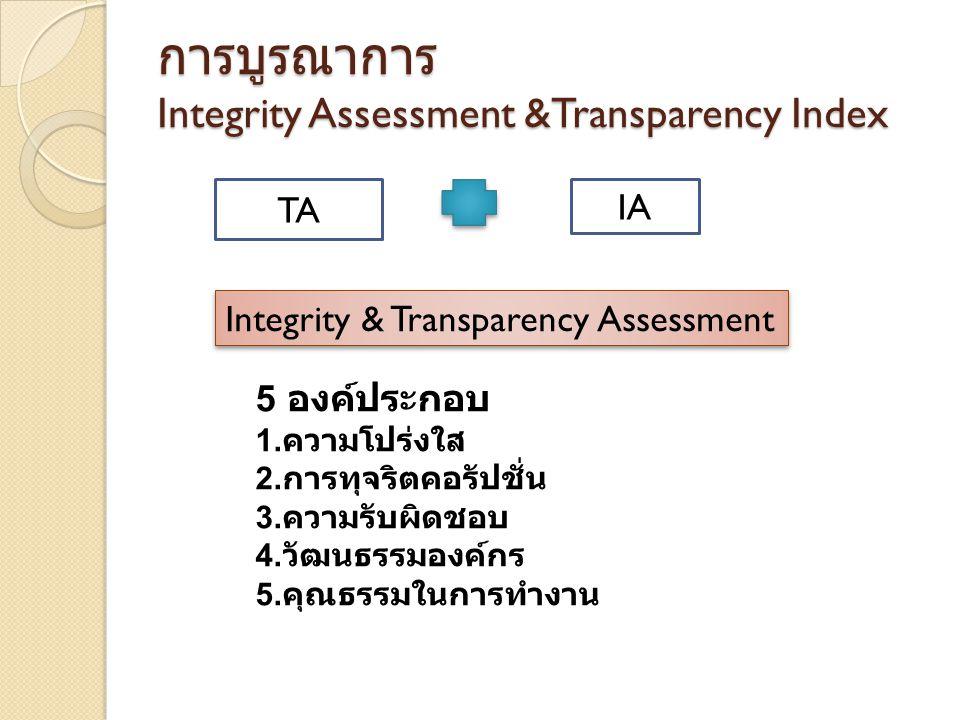 การบูรณาการ Integrity Assessment &Transparency Index TA IA Integrity & Transparency Assessment 5 องค์ประกอบ 1.