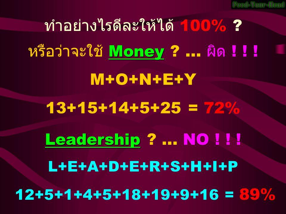 ทำอย่างไรดีละให้ได้ 100% .Money หรือว่าจะใช้ Money ?...