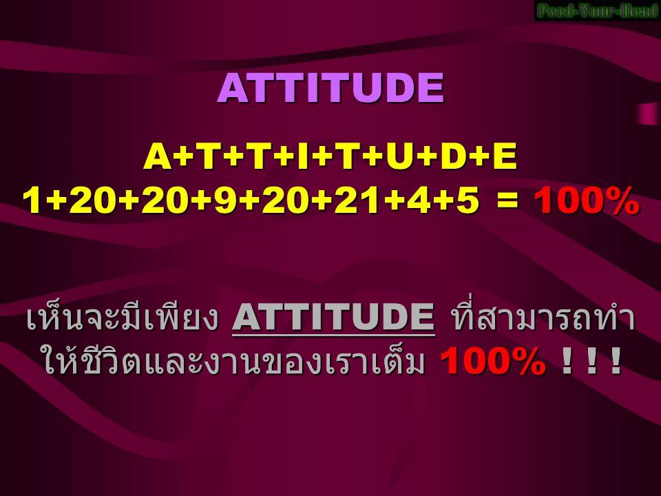 ATTITUDE A+T+T+I+T+U+D+E 1+20+20+9+20+21+4+5 = 100% เห็นจะมีเพียง เห็นจะมีเพียง ATTITUDE ATTITUDE ที่สามารถทำ ให้ชีวิตและงานของเราเต็ม ให้ชีวิตและงานของเราเต็ม 100% 100% .