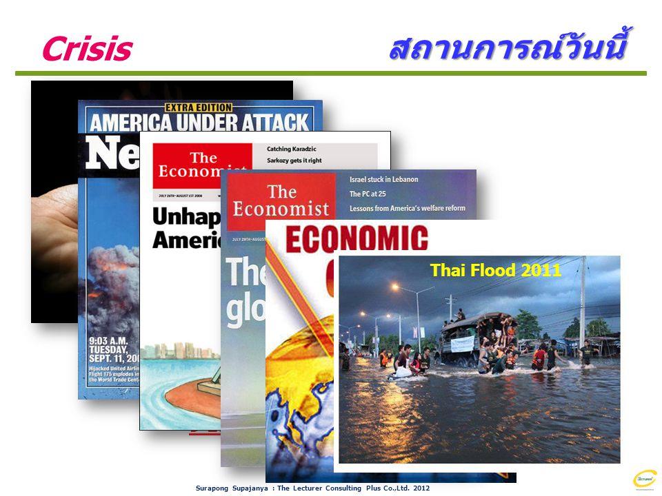 Surapong Supajanya : The Lecturer Consulting Plus Co.,Ltd. 2012 Global Warming 9 11 2001 จุดเปลี่ยนโลก ไม่มีความสุข Thai Flood 2011 สถานการณ์วันนี้ Cr