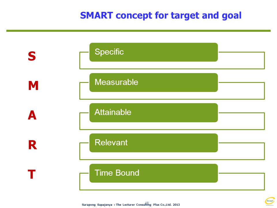 Surapong Supajanya : The Lecturer Consulting Plus Co.,Ltd. 2013 46 S MA R TS MA R T SMART concept for target and goal
