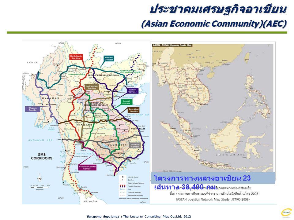 Surapong Supajanya : The Lecturer Consulting Plus Co.,Ltd. 2012 ประชาคมเศรษฐกิจอาเชียน (Asian Economic Community)(AEC) โครงการทางหลวงอาเชียน 23 เส้นทา