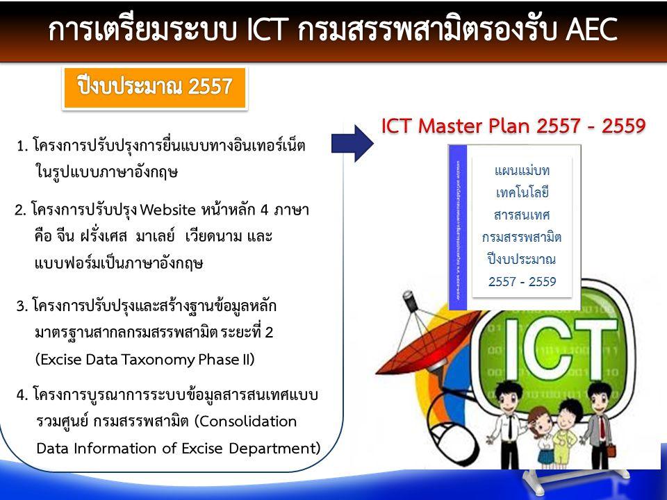 1. โครงการปรับปรุงการยื่นแบบทางอินเทอร์เน็ต ในรูปแบบภาษาอังกฤษ 2. โครงการปรับปรุง Website หน้าหลัก 4 ภาษา คือ จีน ฝรั่งเศส มาเลย์ เวียดนาม และ แบบฟอร์