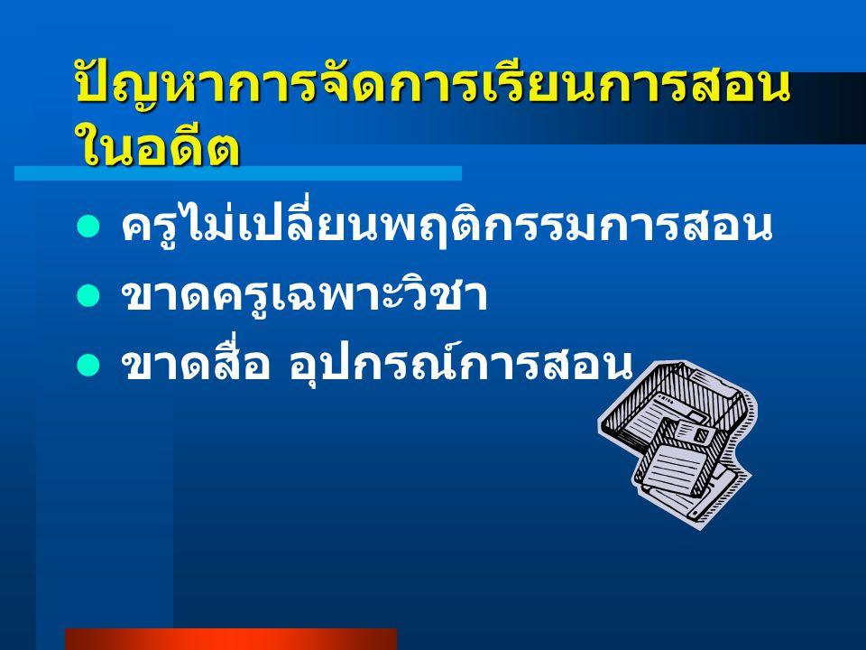 3) Wikipedia สารานุกรมเสรีที่ผู้ใช้อินเตอร์เน็ต ร่วมกันสร้าง ซึ่งมีทั้งภาค ภาษาอังกฤษ และภาษาไทยที่สร้างกัน มา ตั้งแต่ปี พ.