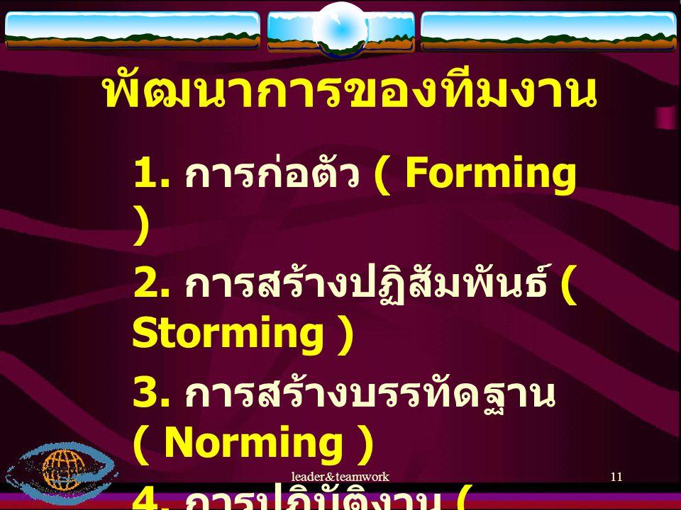 leader&teamwork11 พัฒนาการของทีมงาน 1. การก่อตัว ( Forming ) 2. การสร้างปฏิสัมพันธ์ ( Storming ) 3. การสร้างบรรทัดฐาน ( Norming ) 4. การปฏิบัติงาน ( P