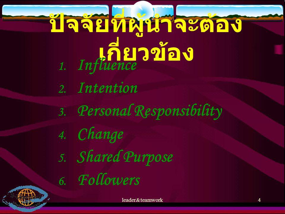leader&teamwork4 ปัจจัยที่ผู้นำจะต้อง เกี่ยวข้อง 1. Influence 2. Intention 3. Personal Responsibility 4. Change 5. Shared Purpose 6. Followers