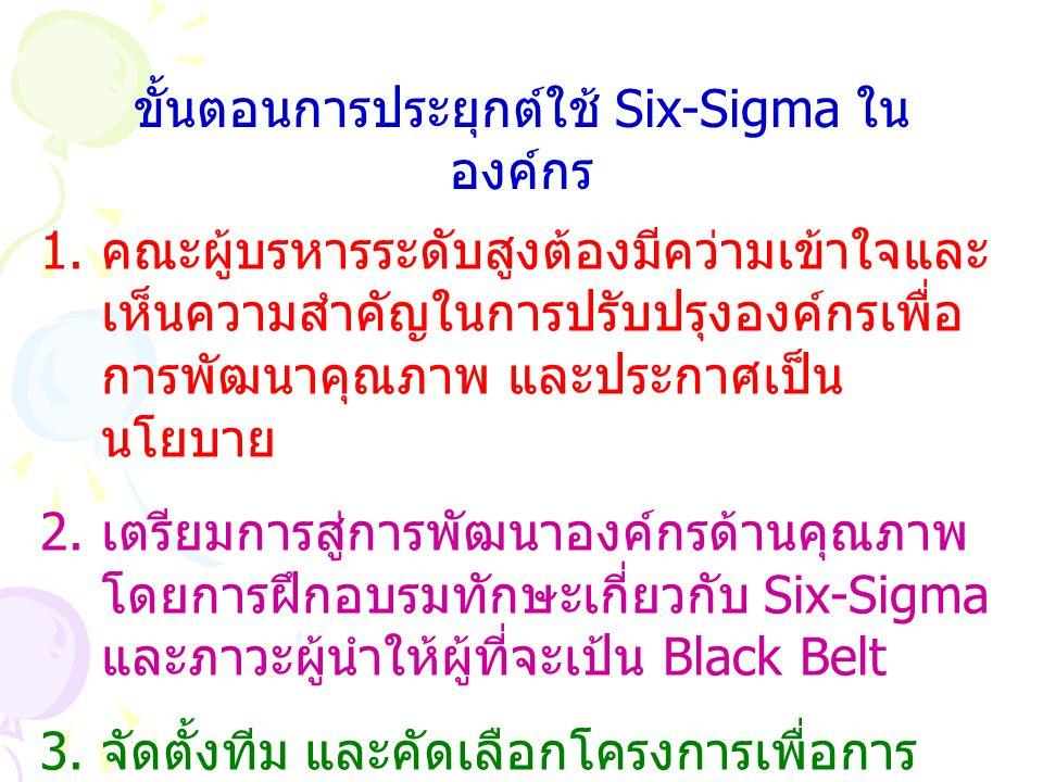 ขั้นตอนการประยุกต์ใช้ Six-Sigma ใน องค์กร 1. คณะผู้บรหารระดับสูงต้องมีคว่ามเข้าใจและ เห็นความสำคัญในการปรับปรุงองค์กรเพื่อ การพัฒนาคุณภาพ และประกาศเป็