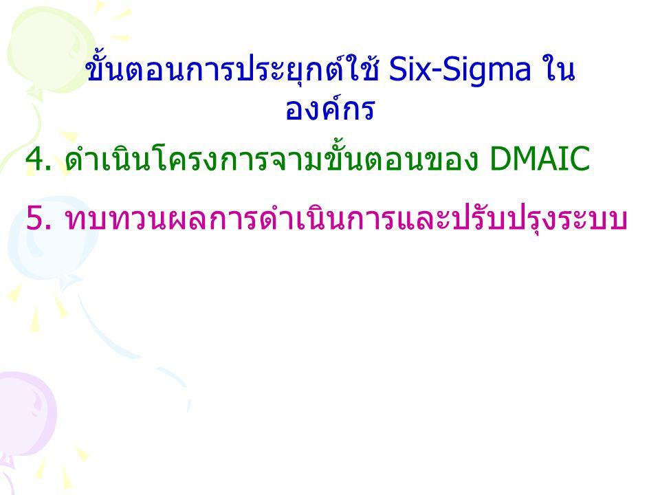 ขั้นตอนการประยุกต์ใช้ Six-Sigma ใน องค์กร 4. ดำเนินโครงการจามขั้นตอนของ DMAIC 5. ทบทวนผลการดำเนินการและปรับปรุงระบบ