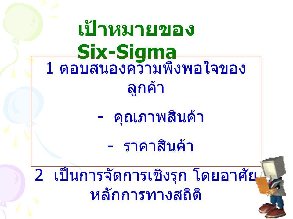 เป้าหมายของ Six-Sigma 1 ตอบสนองความพึงพอใจของ ลูกค้า - คุณภาพสินค้า - ราคาสินค้า 2 เป็นการจัดการเชิงรุก โดยอาศัย หลักการทางสถิติ