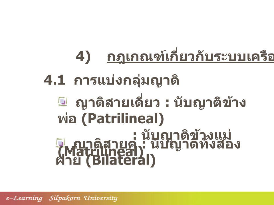 ญาติสายคู่ : นับญาติทั้งสอง ฝ่าย (Bilateral) 4) กฎเกณฑ์เกี่ยวกับระบบเครือญาติ 4.1 การแบ่งกลุ่มญาติ ญาติสายเดี่ยว : นับญาติข้าง พ่อ (Patrilineal) : นับ