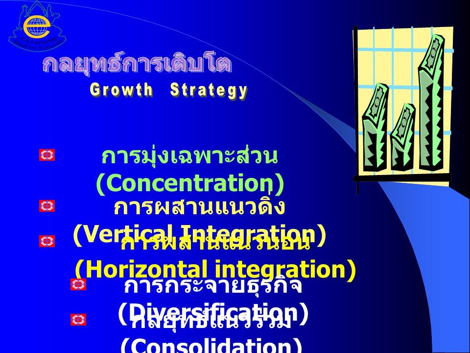 การมุ่งเฉพาะส่วน (Concentration) การผสานแนวดิ่ง (Vertical Integration) การผสานแนวนอน (Horizontal integration) การกระจายธุรกิจ (Diversification) กลยุทธ