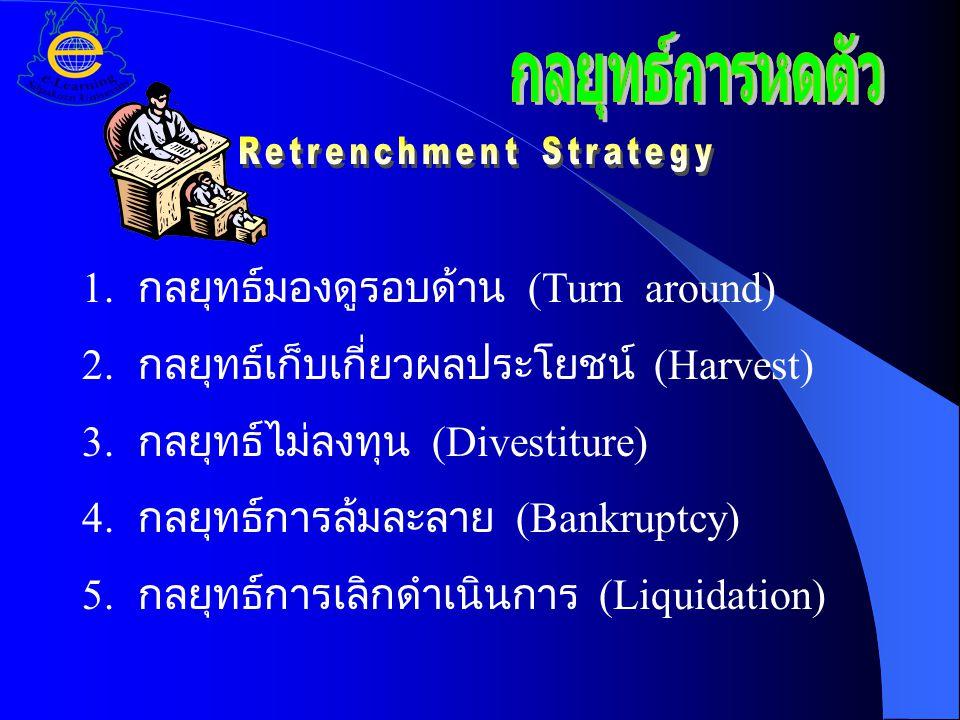 1. กลยุทธ์มองดูรอบด้าน (Turn around) 2. กลยุทธ์เก็บเกี่ยวผลประโยชน์ (Harvest) 3. กลยุทธ์ไม่ลงทุน (Divestiture) 4. กลยุทธ์การล้มละลาย (Bankruptcy) 5. ก