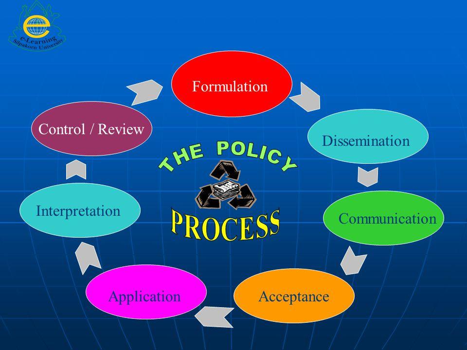 Formulation Dissemination Communication AcceptanceApplication Interpretation Control / Review