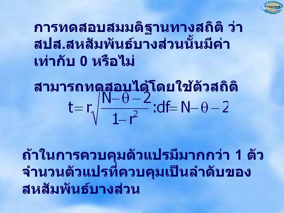 การทดสอบสมมติฐานทางสถิติ ว่า สปส. สหสัมพันธ์บางส่วนนั้นมีค่า เท่ากับ 0 หรือไม่ สามารถทดสอบได้โดยใช้ตัวสถิติ ถ้าในการควบคุมตัวแปรมีมากกว่า 1 ตัว จำนวนต