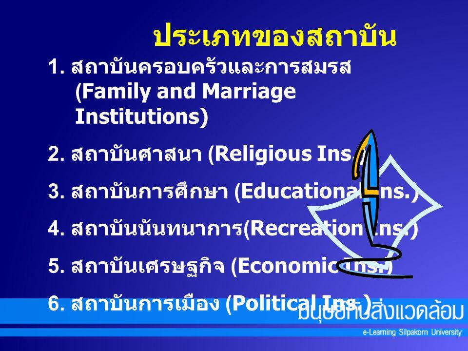 1. สถาบันครอบครัวและการสมรส (Family and Marriage Institutions) 2. สถาบันศาสนา (Religious Ins.) 3. สถาบันการศึกษา (Educational Ins.) 4. สถาบันนันทนาการ