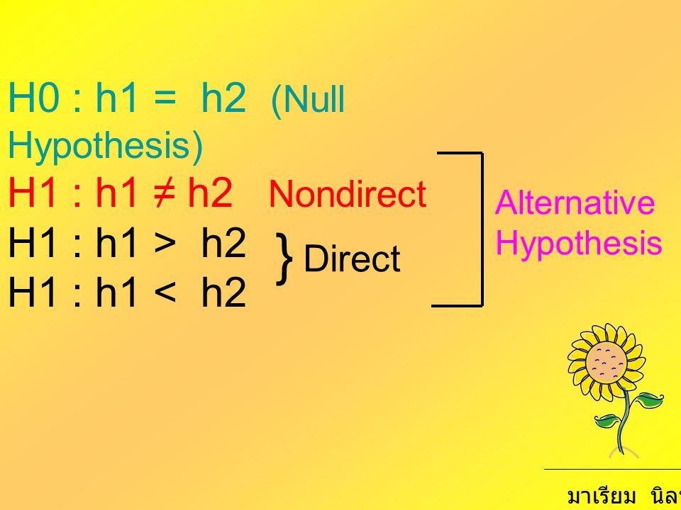 Alternative Hypothesis } Direct H0 : h1 = h2 (Null Hypothesis) H1 : h1 ≠ h2 Nondirect H1 : h1 > h2 H1 : h1 < h2 มาเรียม นิลพันธุ์