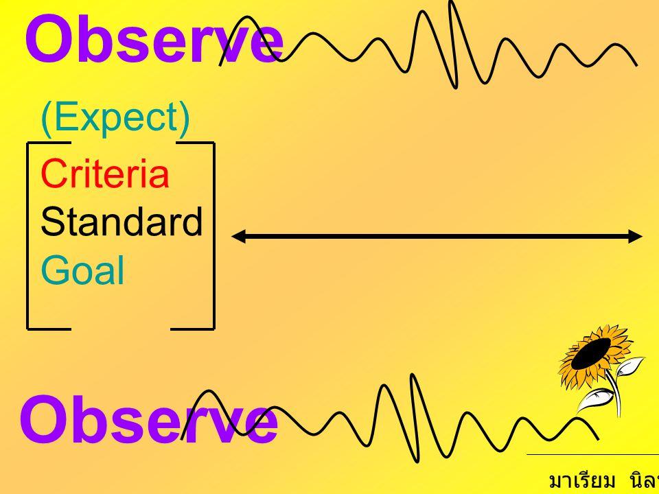 Criteria Standard Goal (Expect) มาเรียม นิลพันธุ์ Observe
