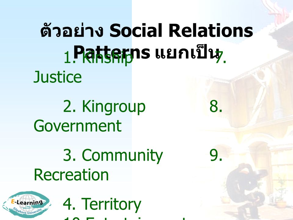 ตัวอย่าง Social Relations Patterns แยกเป็น 1. Kinship 7. Justice 2. Kingroup8. Government 3. Community9. Recreation 4. Territory 10.Entertainment 5. S